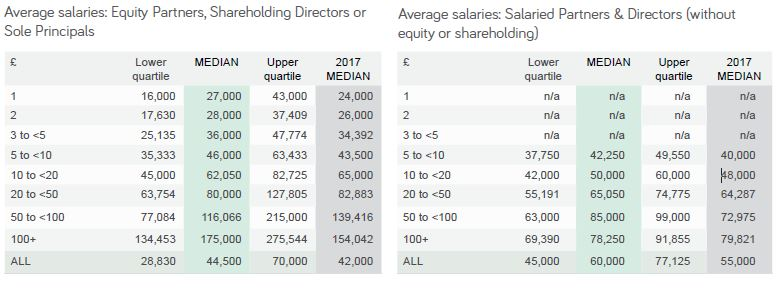 Salary_guide_3