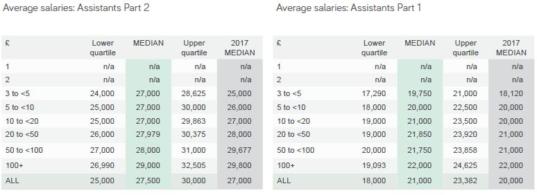 Salary_guide_6