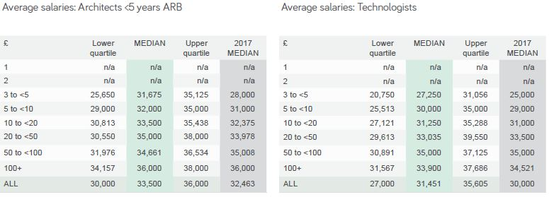 Salary_guide_5