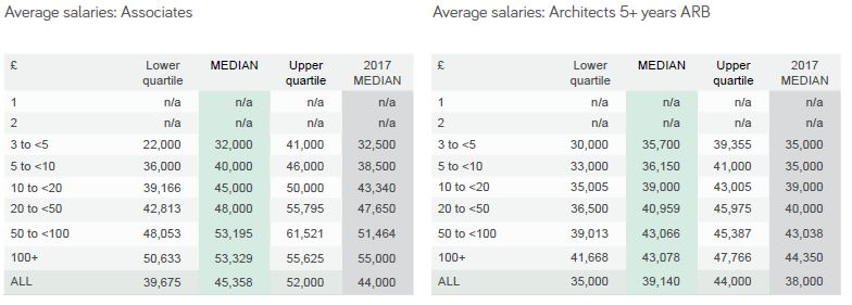 Salary_guide_4